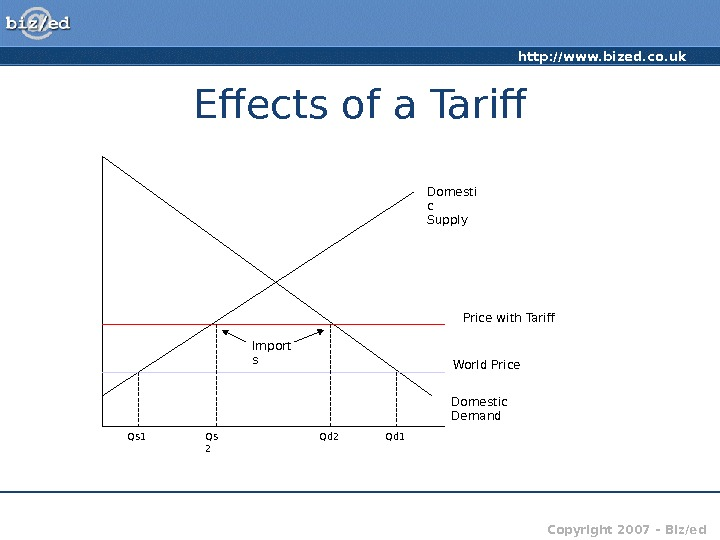 http: //www. bized. co. uk Copyright 2007 – Biz/ed. Efects of a Tarif Domesti c Supply