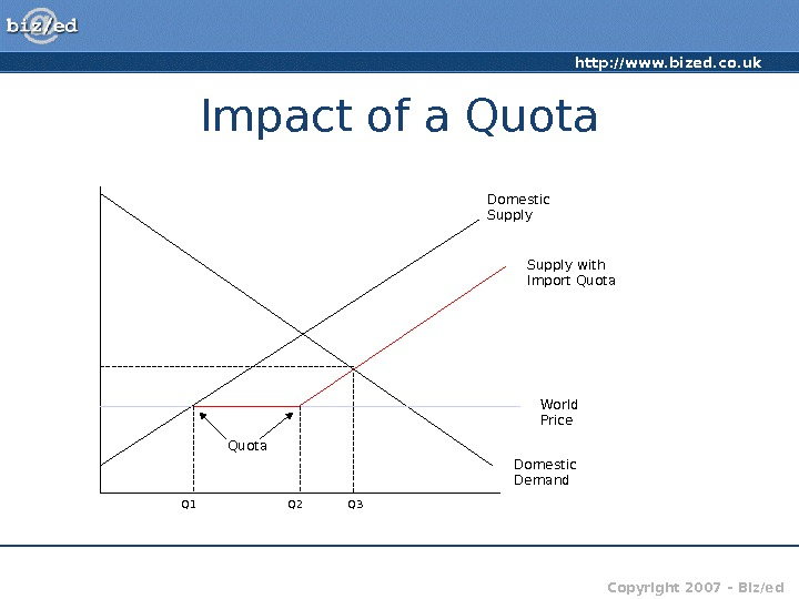 http: //www. bized. co. uk Copyright 2007 – Biz/ed. Impact of a Quota Domestic Demand World
