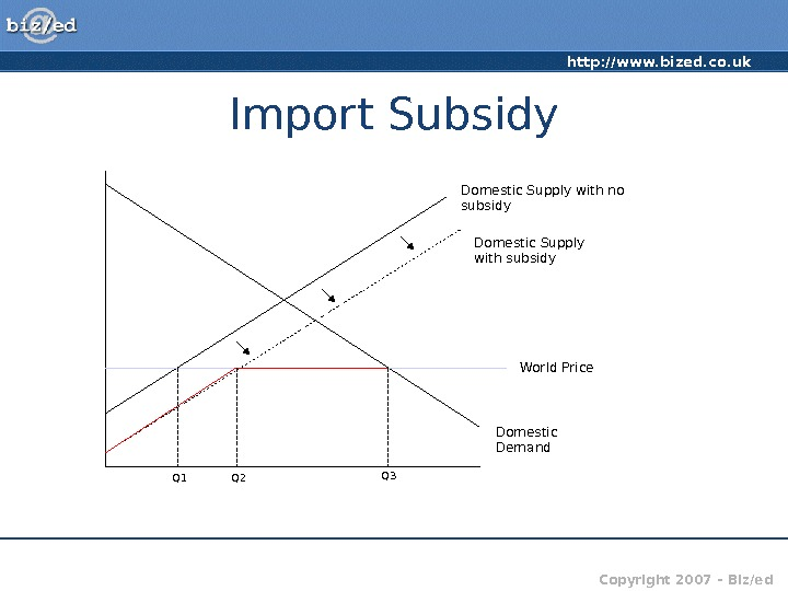 http: //www. bized. co. uk Copyright 2007 – Biz/ed. Import Subsidy Domestic Supply with no subsidy