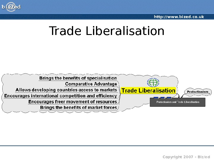 http: //www. bized. co. uk Copyright 2007 – Biz/ed. Trade Liberalisation