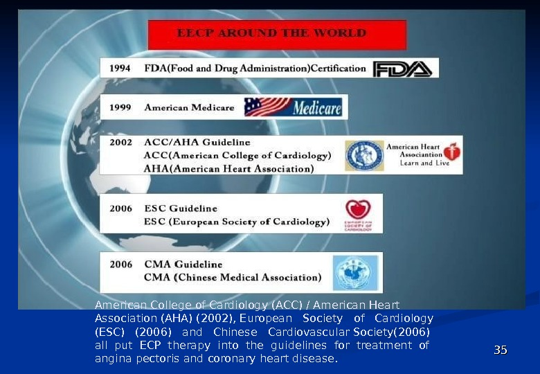 3535 American College of Cardiology (ACC) / American Heart Association (AHA) (2002), European  Society