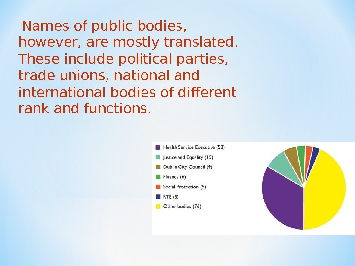 Names of public bodies,  however, are mostly translated.  These include political parties,