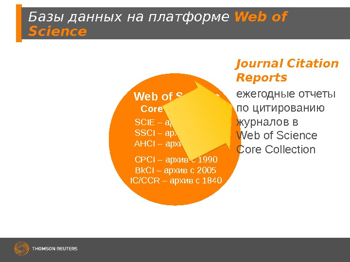 Базы данных  на  платформе  Web of Science Core Collection SCIE – архив с