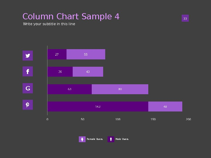 Column Chart Sample 4 01 33 Write your subtitle in this line Female Users Male Users
