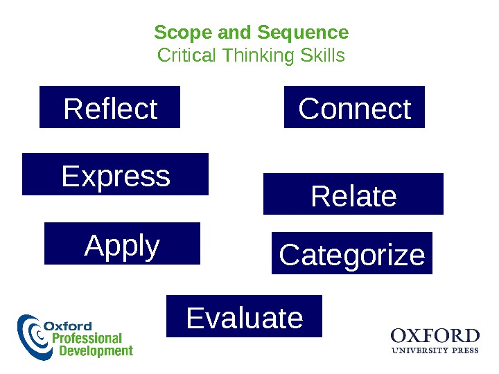 Scope and Sequence Critical Thinking Skills Reflect Relate. Express Apply Categorize Connect Evaluate