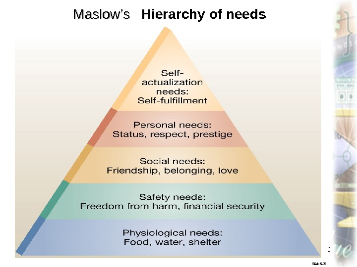 Marketing, lecture 4 ass. prof. I. I. Skorobogatykh (Ph. D) 17 Slide 5 -23 Maslow's Hierarchy