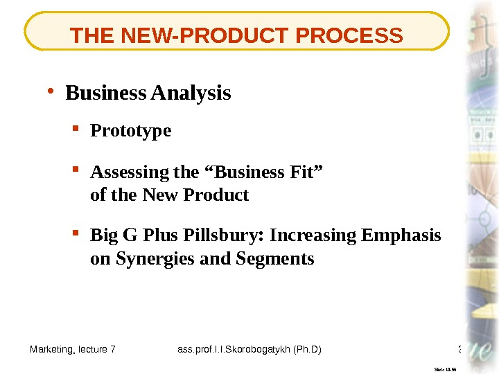 Marketing, lecture 7 ass. prof. I. I. Skorobogatykh (Ph. D) 35 THE NEW-PRODUCT PROCESS Slide 10