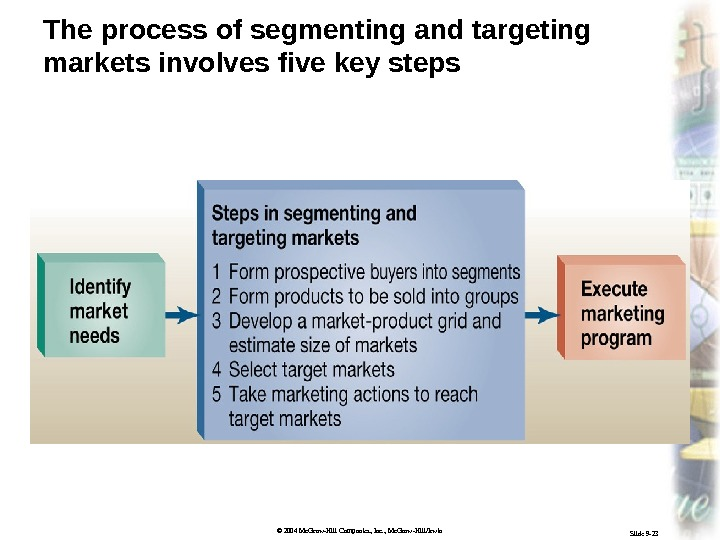 © 2004 Mc. Graw-Hill Companies, Inc. , Mc. Graw-Hill/Irwin Slide 9 -23 The process of segmenting