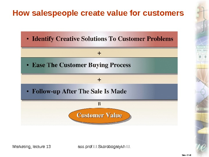 Marketing, lecture 13 ass. prof. I. I. Skorobogatykh I. I. 9 Slide 17 -10 How salespeople
