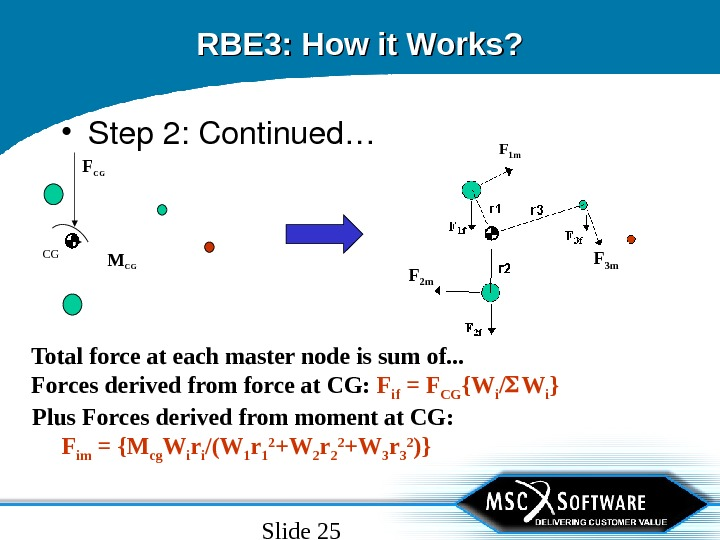 Slide 25 RBE 3: How it Works?  • Step 2: Continued… CG F CG M