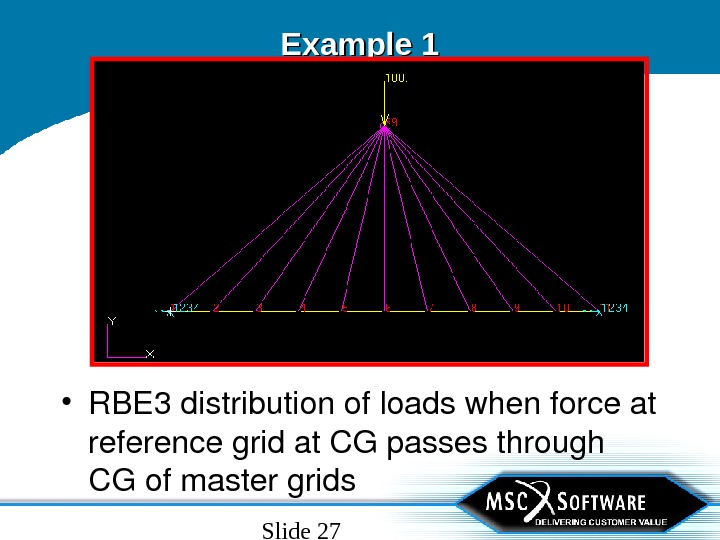 Slide 27 Example 1 • RBE 3 distributionofloadswhenforceat referencegridat. CGpassesthrough CGofmastergrids