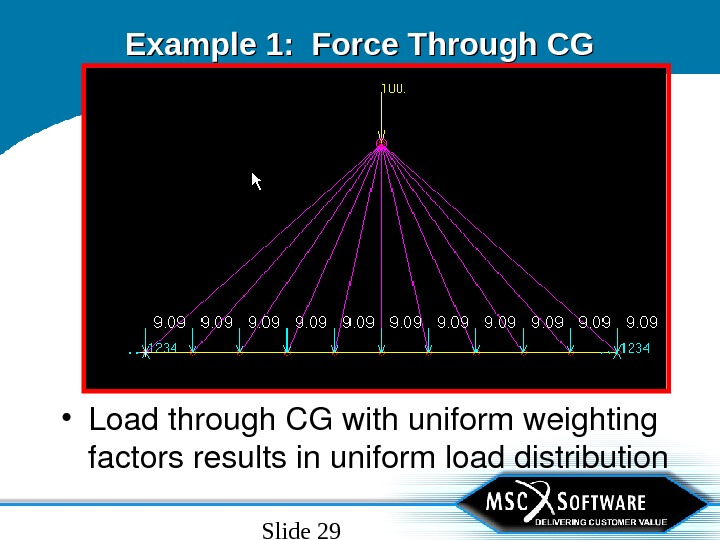 Slide 29 Example 1:  Force Through CG • Loadthrough. CGwithuniformweighting factorsresultsinuniformloaddistribution