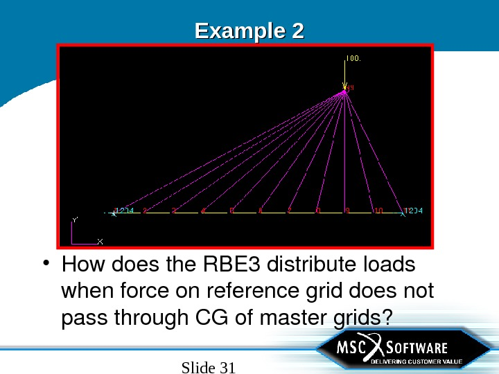 Slide 31 Example 2 • Howdoesthe. RBE 3 distributeloads whenforceonreferencegriddoesnot passthrough. CGofmastergrids?