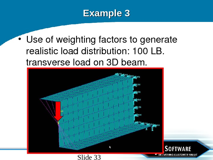 Slide 33 Example 3 • Useofweightingfactorstogenerate realisticloaddistribution: 100 LB. transverseloadon 3 Dbeam.