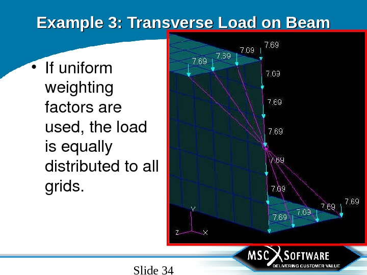 Slide 34 Example 3: Transverse Load on Beam • Ifuniform weighting factorsare used, theload isequally distributedtoall
