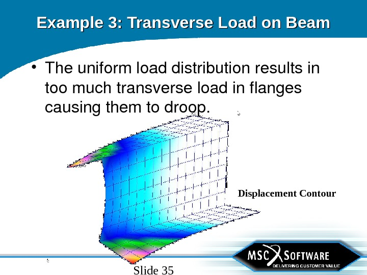 Slide 35 Example 3: Transverse Load on Beam Displacement Contour • Theuniformloaddistributionresultsin toomuchtransverseloadinflanges causingthemtodroop.