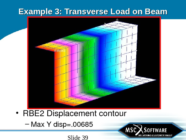 Slide 39 Example 3: Transverse Load on Beam • RBE 2 Displacementcontour – Max. Ydisp=. 00685