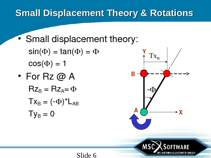 Slide 6 Small Displacement Theory & Rotations • Smalldisplacementtheory: sin( )=tan( )= cos( )=1 • For.