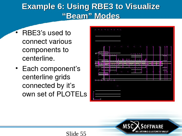 "Slide 55 Example 6: Using RBE 3 to Visualize ""Beam"" Modes • RBE 3'susedto connectvarious componentsto"