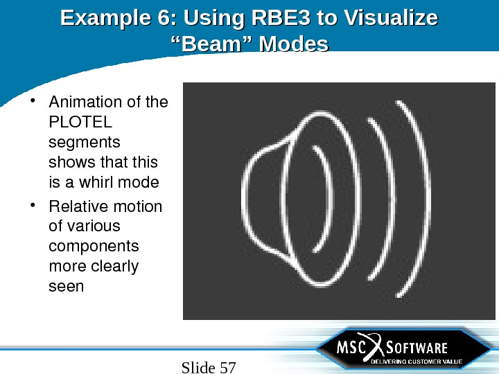 "Slide 57 Example 6: Using RBE 3 to Visualize ""Beam"" Modes • Animationofthe PLOTEL segments showsthatthis"