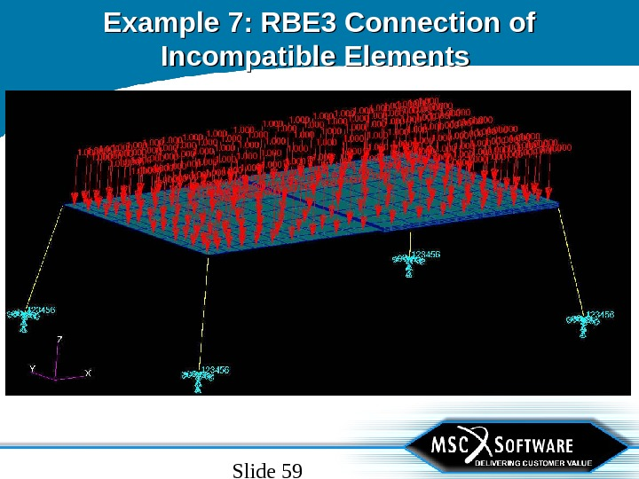 Slide 59 Example 7: RBE 3 Connection of Incompatible Elements