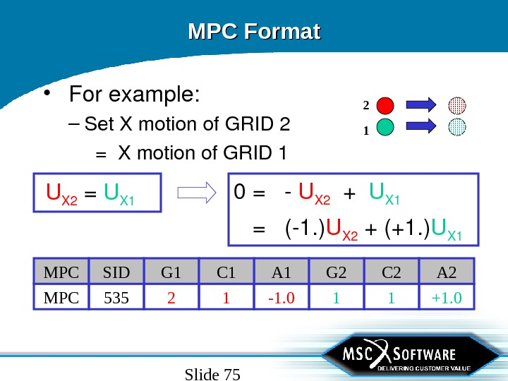 Slide 75 MPC Format •  Forexample: – Set. Xmotionof. GRID 2 =Xmotionof. GRID 1 U