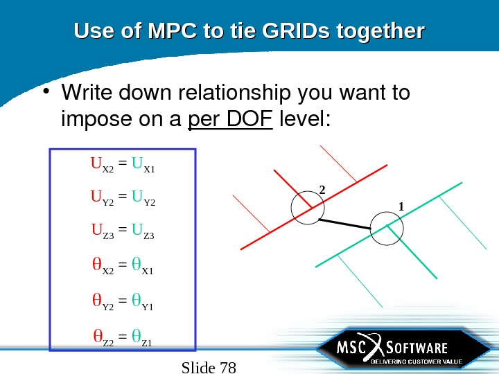 Slide 78 Use of MPC to tie GRIDs together • Writedownrelationshipyouwantto imposeona per. DOF level: U
