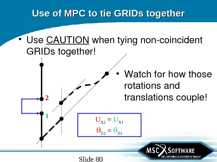 Slide 80 Use of MPC to tie GRIDs together • Use CAUTION whentyingnoncoincident GRIDstogether! • Watchforhowthose