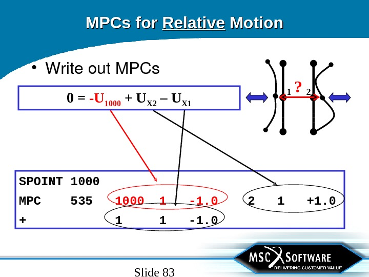 Slide 83 MPCs for Relative Motion • Writeout. MPCs 1 2? 0 = -U 1000 +