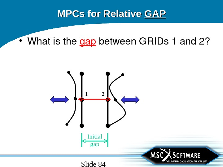 Slide 84 Initial gap. MPCs for Relative GAPGAP • Whatisthe gap between. GRIDs 1 and 2?