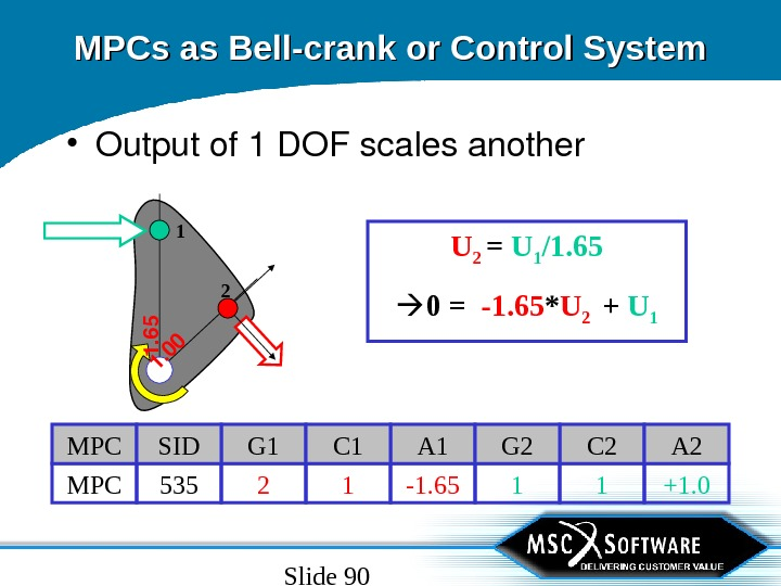 Slide 90 MPCs as Bell-crank or Control System • Outputof 1 DOFscalesanother U 2 = U