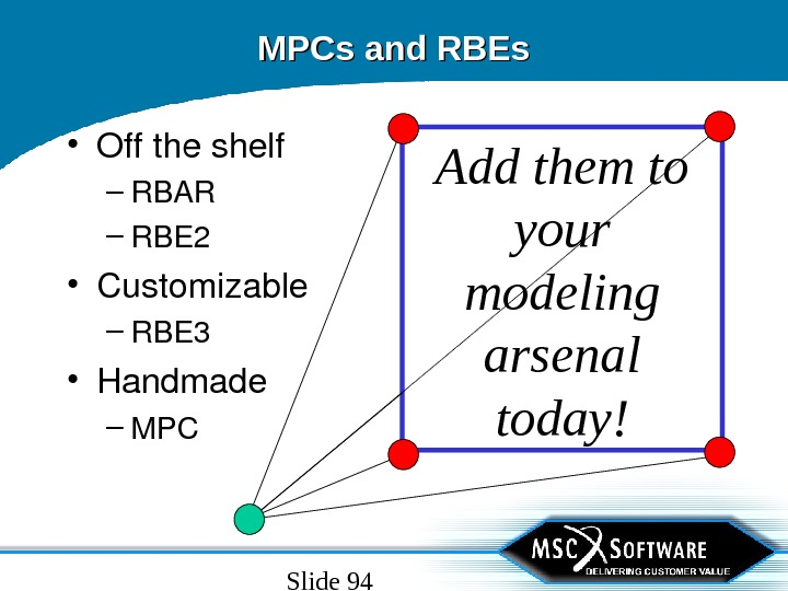 Slide 94 MPCs and RBEs • Offtheshelf – RBAR – RBE 2 • Customizable – RBE