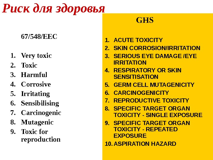 Риск для здоровья   GHS 1. ACUTE TOXICITY 2. SKIN CORROSION/IRRITATION 3. SERIOUS EYE DAMAGE