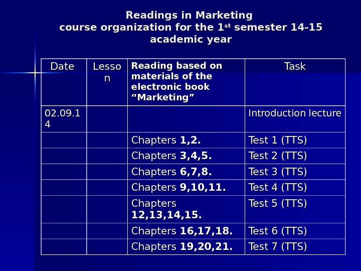 Readings in Marketing  course organization for the 1 stst semester 14 -15 academic