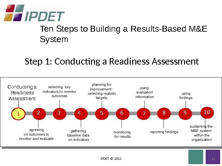 Step 1: Conducting a Readiness Assessment IPDET © 2012 16 planning for improvement :  selecting