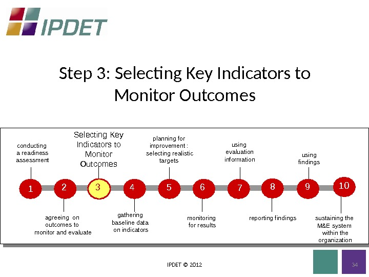 Step 3: Selecting Key Indicators to Monitor Outcomes IPDET © 2012 planning for improvement :