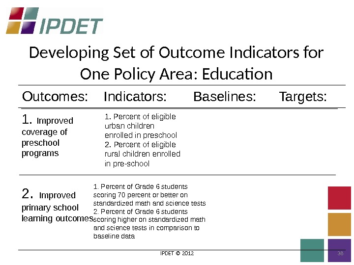 Developing Set of Outcome Indicators for One Policy Area: Education IPDET © 2012 381. Percent of