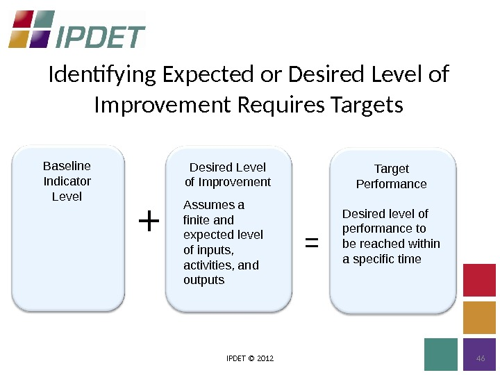 Identifying Expected or Desired Level of Improvement Requires Targets IPDET © 2012 46 Desired Level of