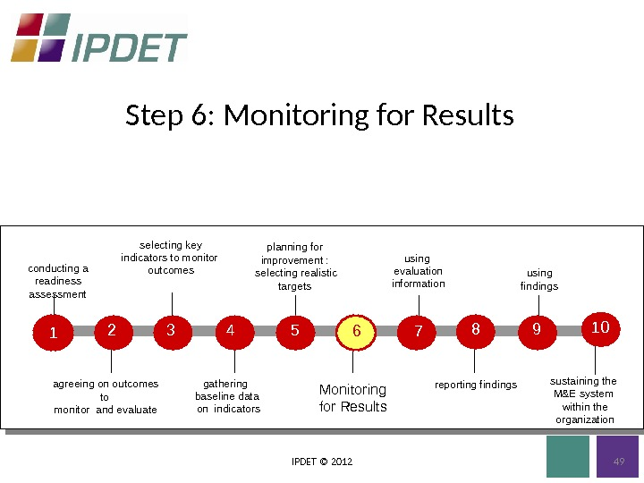 Step 6: Monitoring for Results IPDET © 2012 49 planning for improvement :  selecting realistic
