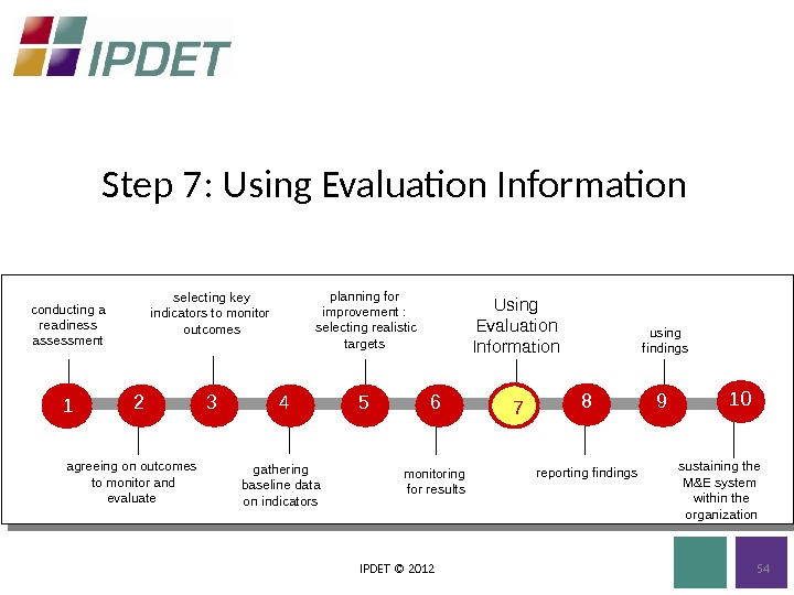 Step 7: Using Evaluation Information IPDET © 2012 planning for improvement :  selecting realistic targets