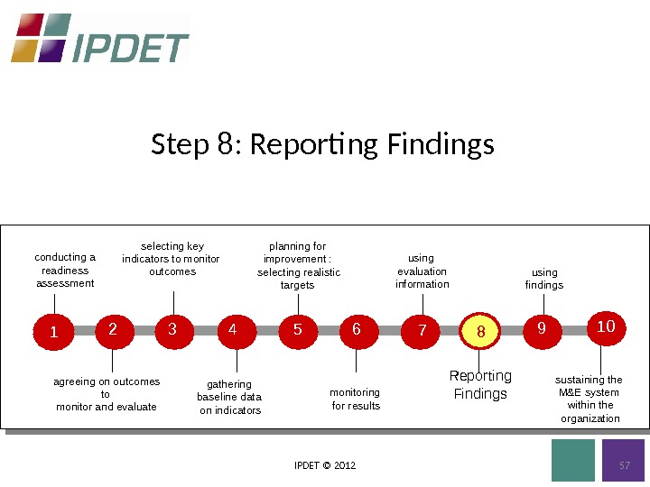 Step 8: Reporting Findings IPDET © 2012 planning for improvement :  selecting realistic targets 5