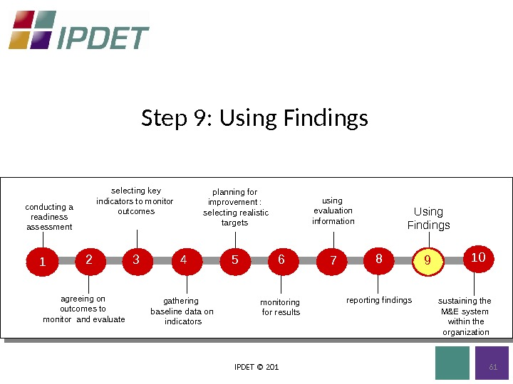 Step 9: Using Findings IPDET © 201 planning for improvement :  selecting realistic targets 5