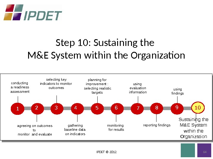 Step 10: Sustaining the M&E System within the Organization IPDET © 2012 planning for improvement :