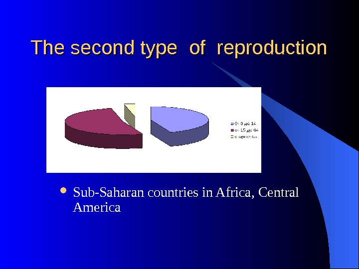 The second type of reproduction Sub-Saharan countries in Africa, Central America