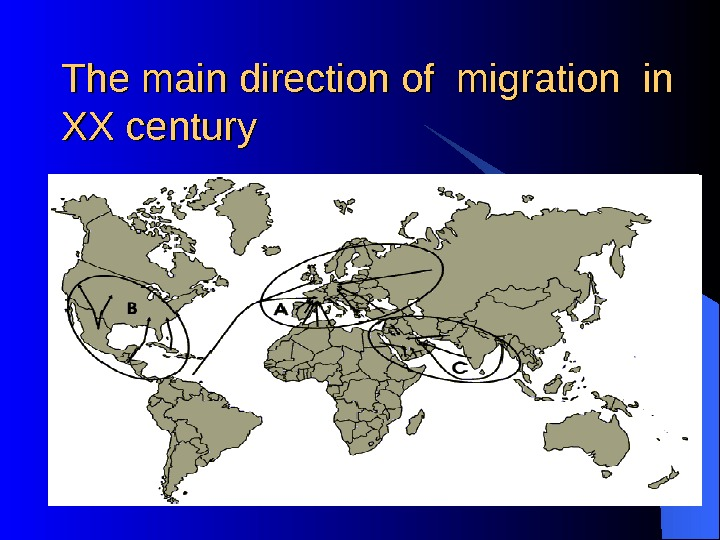 The main direction of migration in XX century