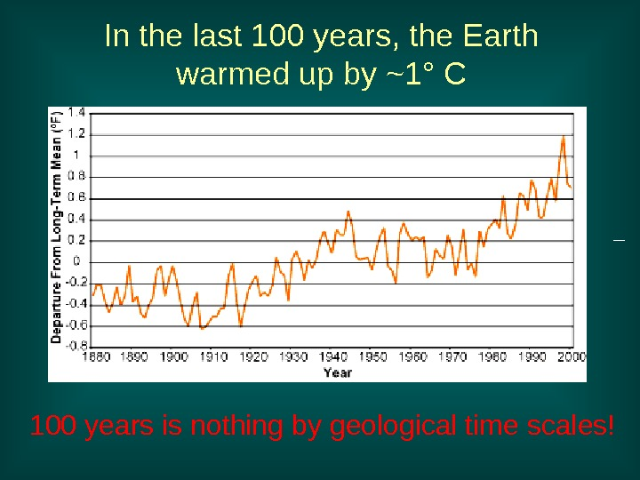 In the last 100 years, the Earth warmed up by ~1° C 100 years