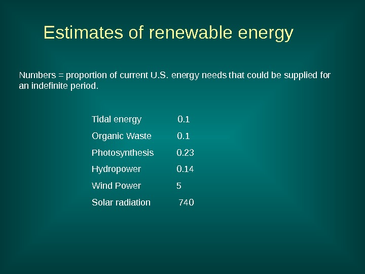 Numbers = proportion of current U. S. energy needs that could be supplied for