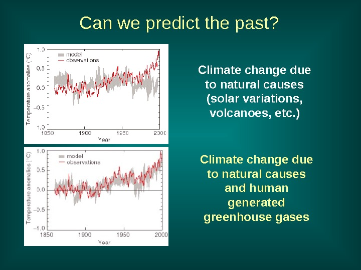 Climate change due to natural causes (solar variations,  volcanoes, etc. ) Climate change