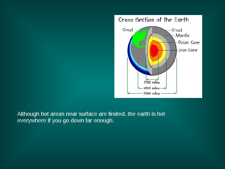 Although hot areas near surface are limited, the earth is hot everywhere if you