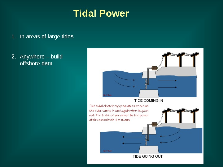 Tidal Power 1. In areas of large tides 2. Anywhere – build offshore dam